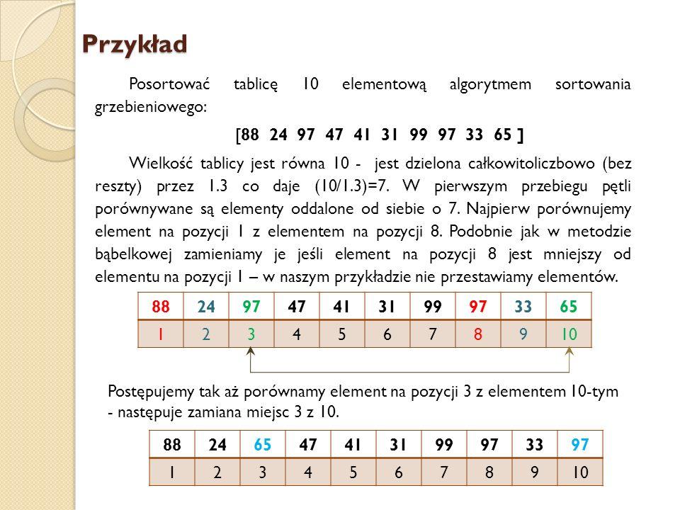 PrzykładPosortować tablicę 10 elementową algorytmem sortowania grzebieniowego: [88 24 97 47 41 31 99 97 33 65 ]